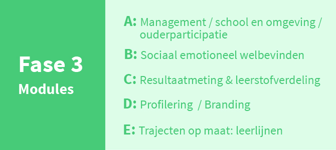 kleine-scholen-grote-kansen-fase-3-aangepast